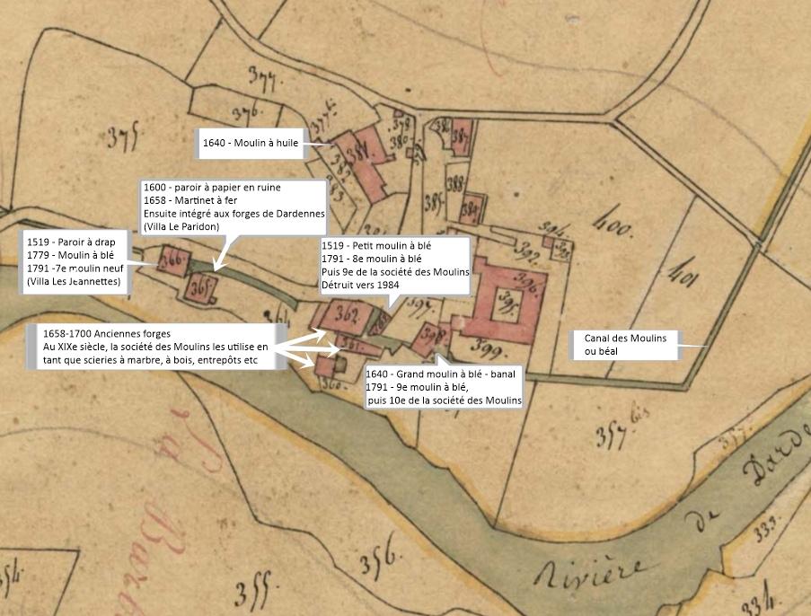 Cadastre napoléonien - Légendes d'Ifor Fédoroff selon le livre AVR Seigneurs de Dardennes du Moyen-Age à la Révolution